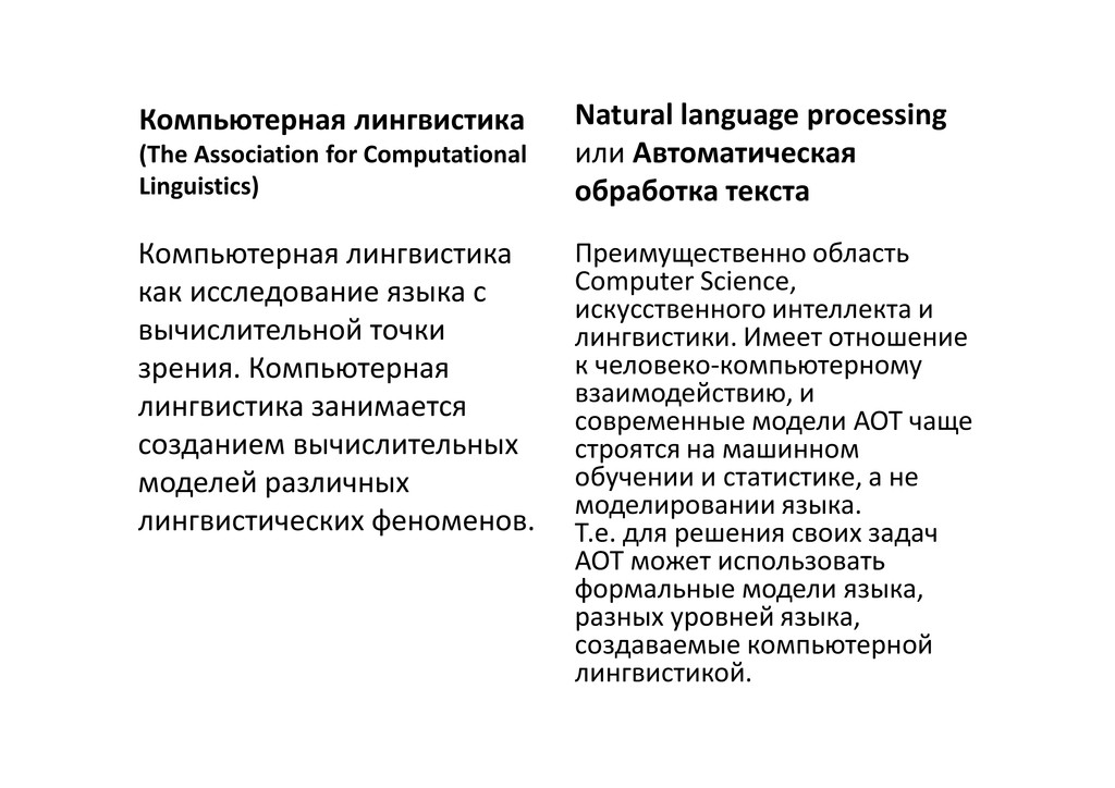 Компьютерная лингвистика (The Association for C...