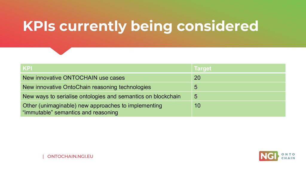   ONTOCHAIN.NGI.EU KPIs currently being conside...
