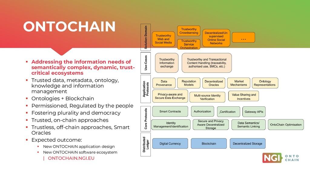   ONTOCHAIN.NGI.EU ▪ Addressing the information...