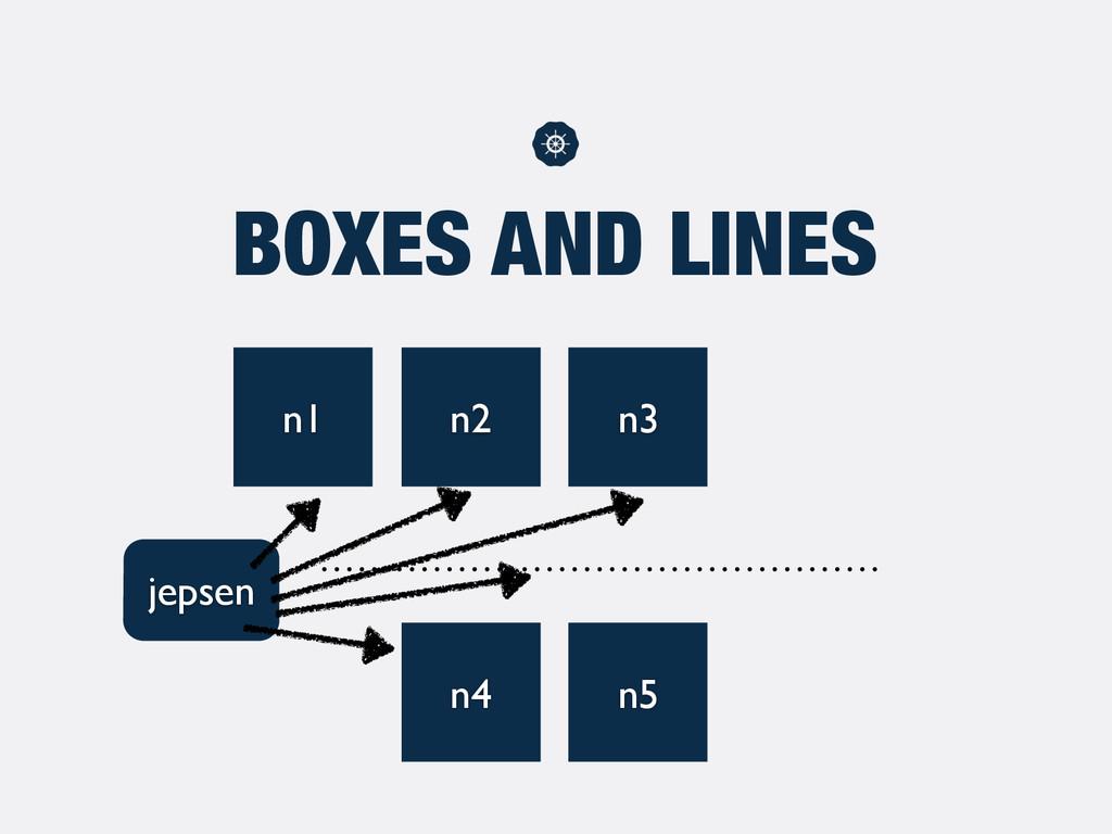 BOXES AND LINES n1 jepsen n2 n3 n4 n5
