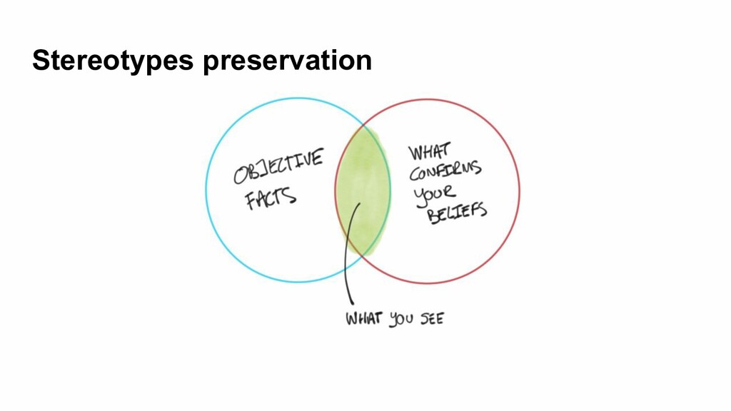 Stereotypes preservation