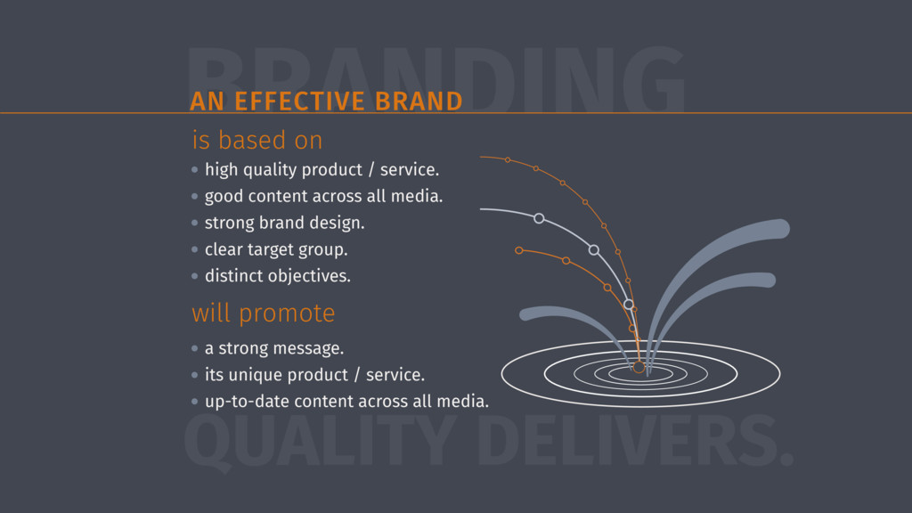 BRANDING AN EFFECTIVE BRAND • high quality prod...