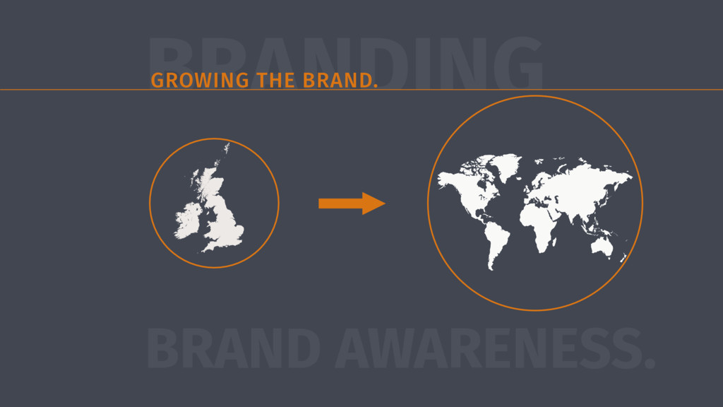 BRANDING GROWING THE BRAND. BRAND AWARENESS.