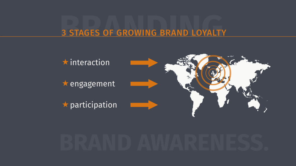 BRANDING 3 STAGES OF GROWING BRAND LOYALTY ★ in...