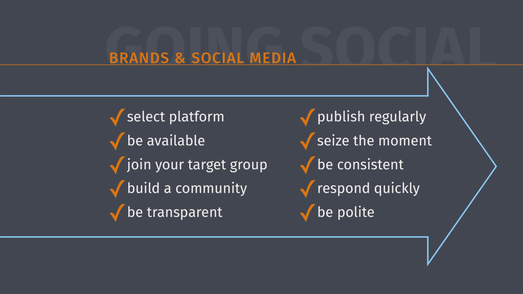 GOING SOCIAL BRANDS & SOCIAL MEDIA ✓select plat...