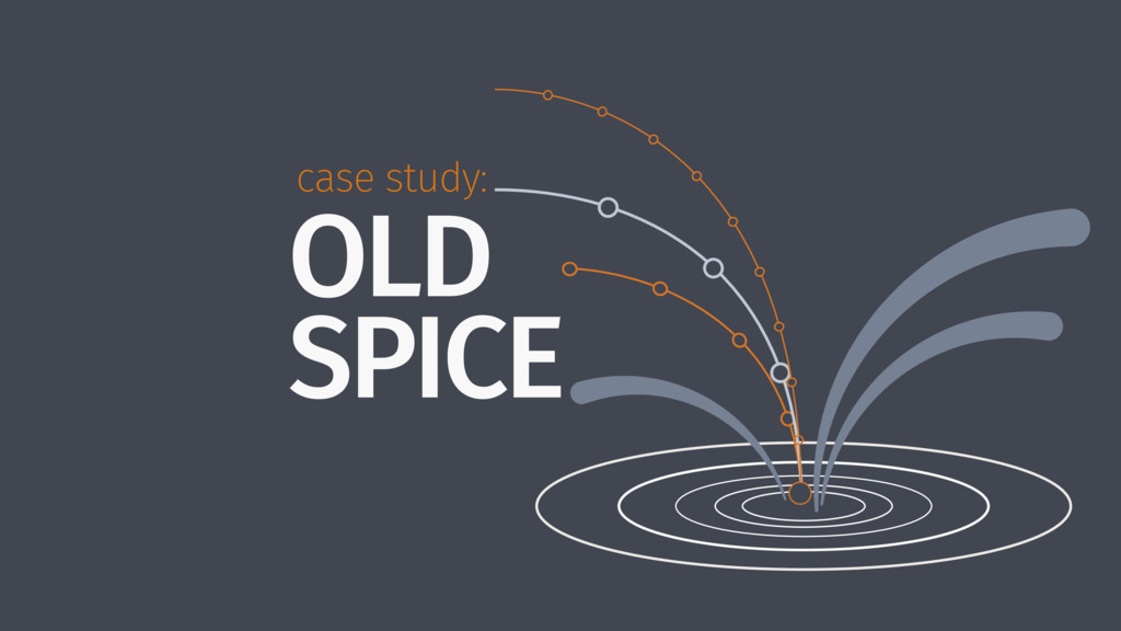 OLD SPICE case study: