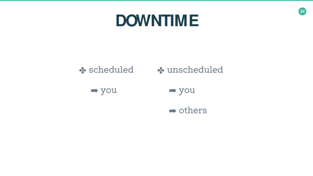 24 DOWNTIME ✤ scheduled ➡ you ✤ unscheduled ➡ y...
