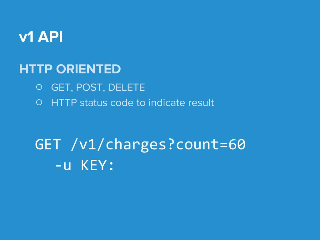 HTTP ORIENTED ○ GET, POST, DELETE ○ HTTP status...
