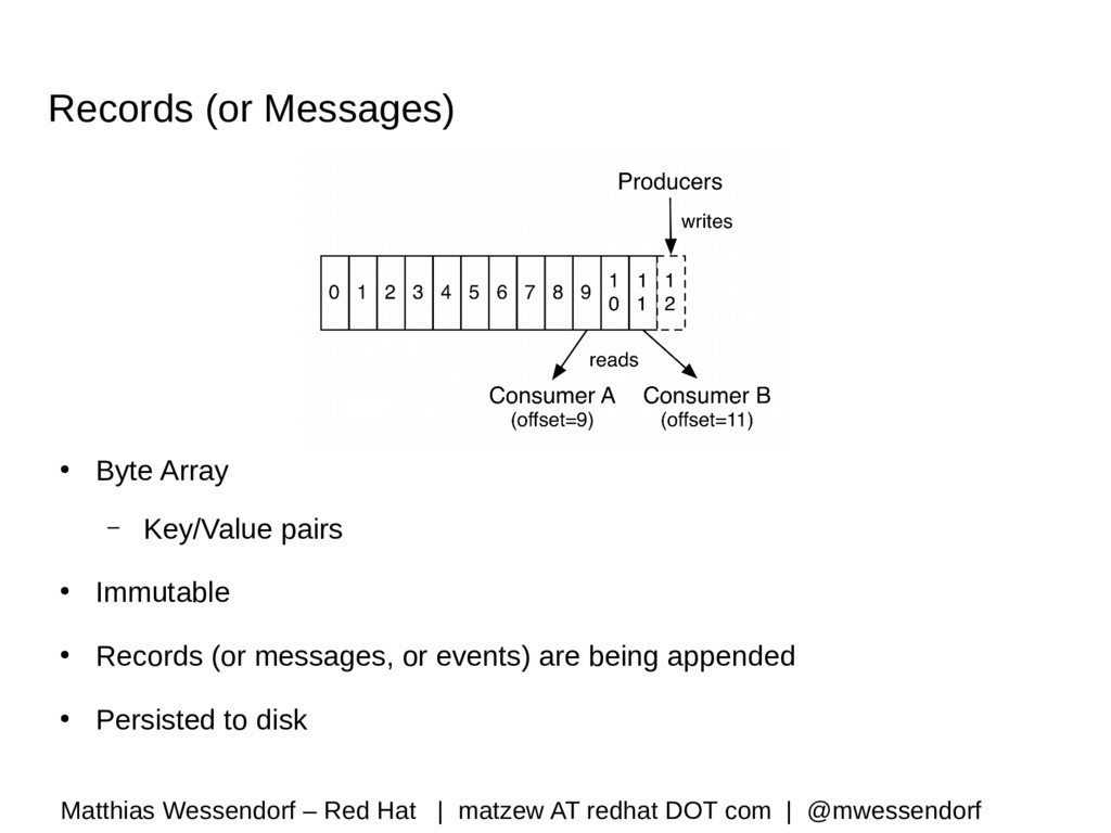 Records (or Messages) ● Byte Array – Key/Value ...