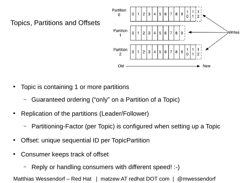 Topics, Partitions and Offsets ● Topic is conta...