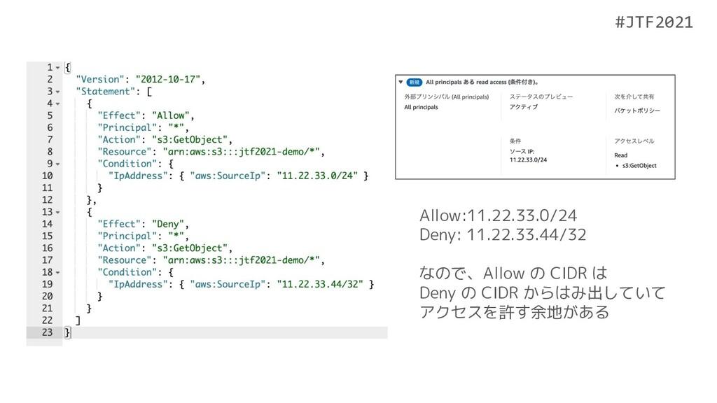 #JTF2021 #JTF2021 Allow:11.22.33.0/24 Deny: 11....