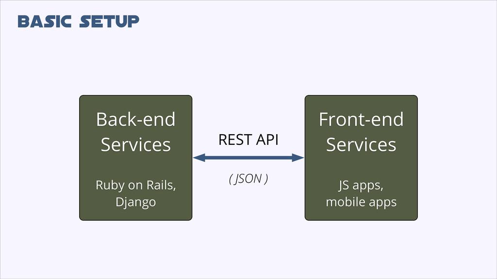 basic setup Back-end Services Ruby on Rails, Dj...