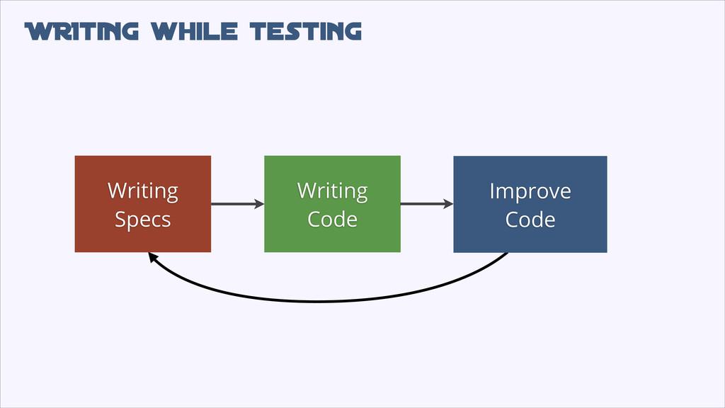 WRItiNG while testing Writing Specs Writing Cod...