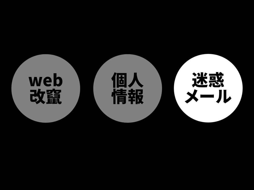 web 改竄 個人 情報 迷惑 メール