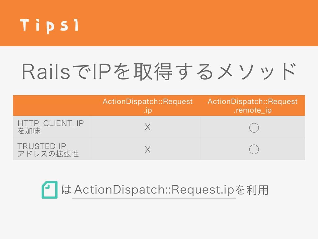 3BJMTͰ*1Λऔಘ͢Δϝιου 5JQT ActionDispatch::Request...