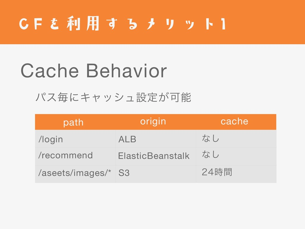 ύεຖʹΩϟογϡઃఆ͕Մ ElasticBeanstalk path /login /re...