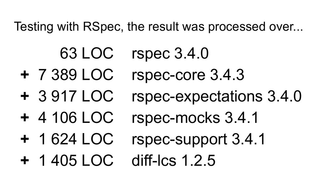 Testing with RSpec, the result was processed ov...