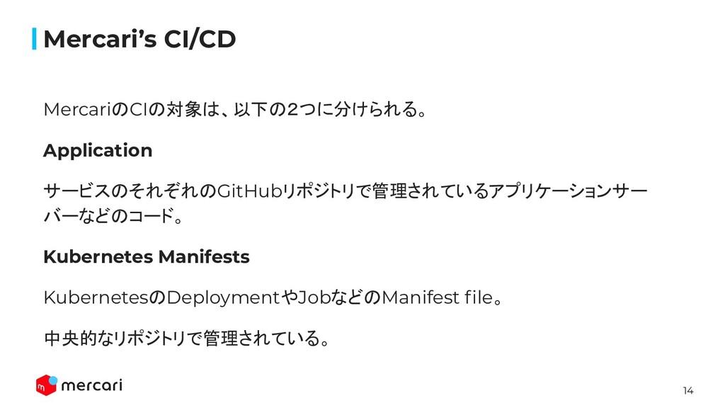 14 Mercari's CI/CD MercariのCIの対象は、以下の2つに分けられる。 ...