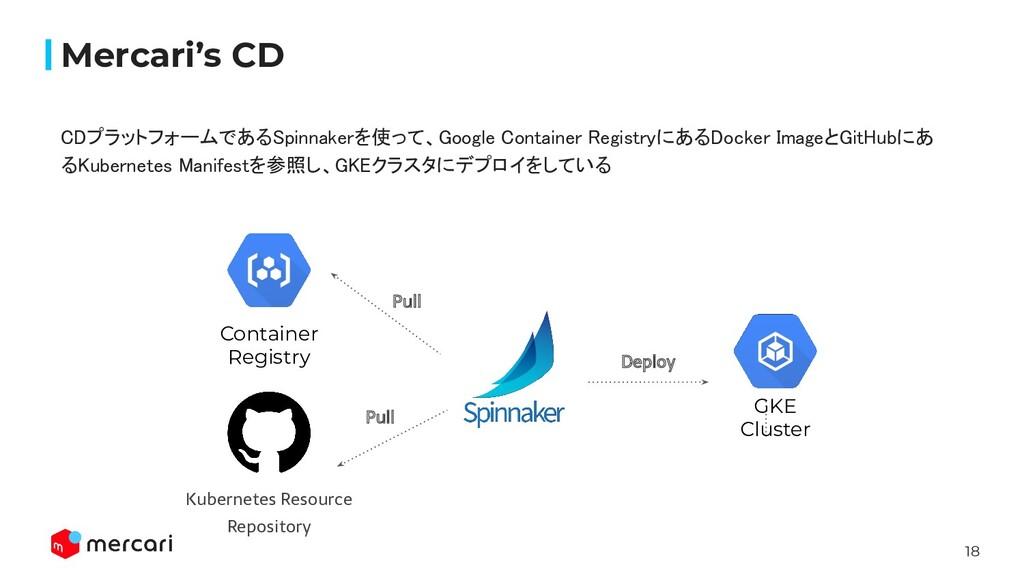18 Mercari's CD Container Registry GKE Cluster ...