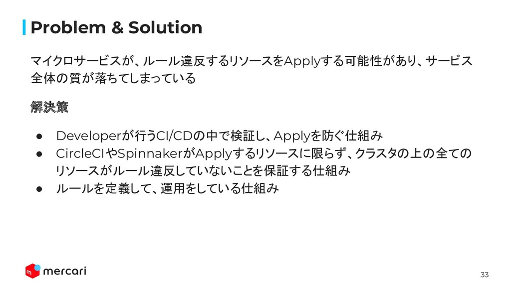 33 Problem & Solution マイクロサービスが、ルール違反するリソースをApp...