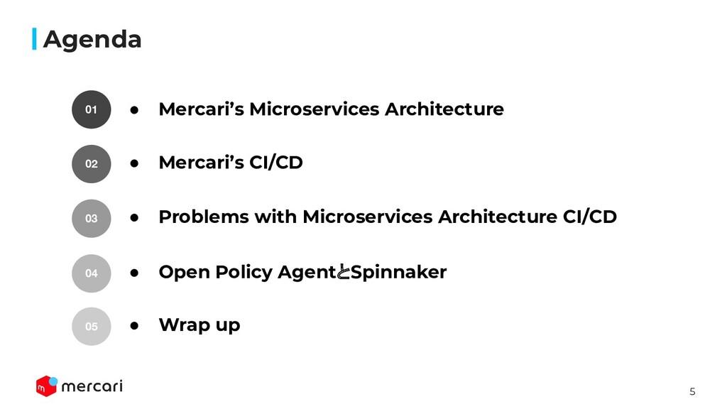 5 Agenda 01 ● Mercari's Microservices Architect...
