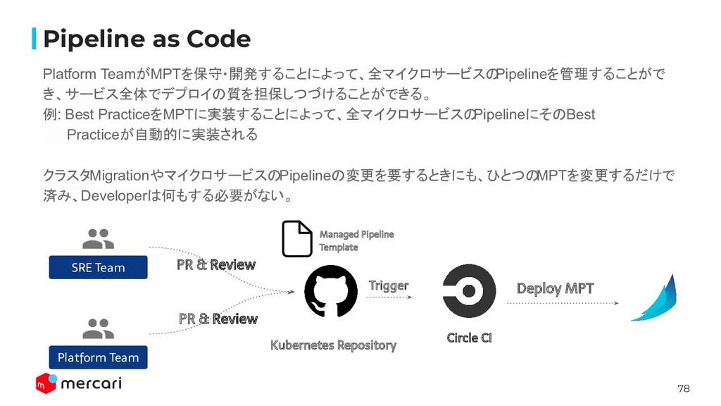 78 Platform TeamがMPTを保守・開発することによって、全マイクロサービスの P...