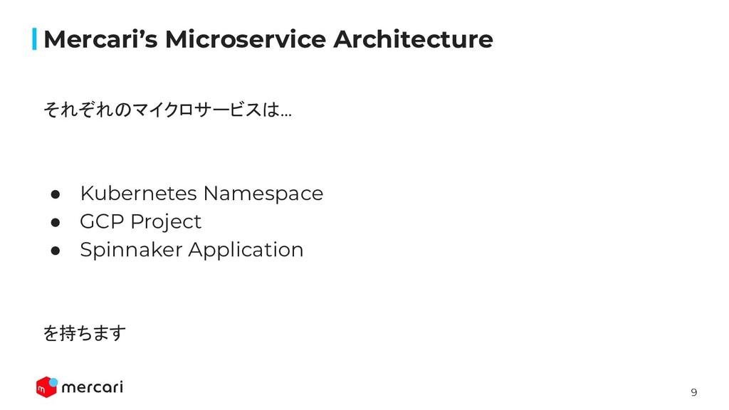 9 Mercari's Microservice Architecture それぞれのマイクロ...