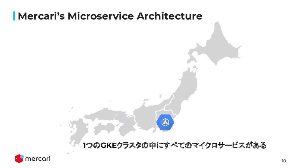 10 1つのGKEクラスタの中にすべてのマイクロサービスがある Mercari's Micro...