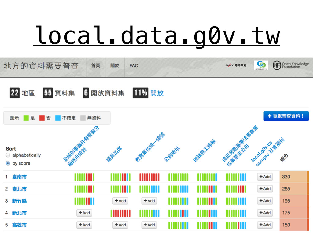 local.data.g0v.tw