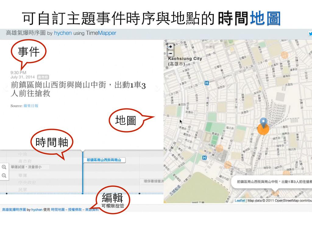 可⾃自訂主題事件時序與地點的時間地圖 時間軸 地圖 事件 編輯 可權限控管