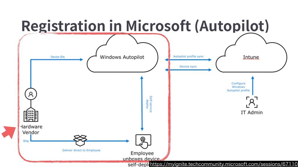 Registration in Microsoft (Autopilot) IUUQTN...
