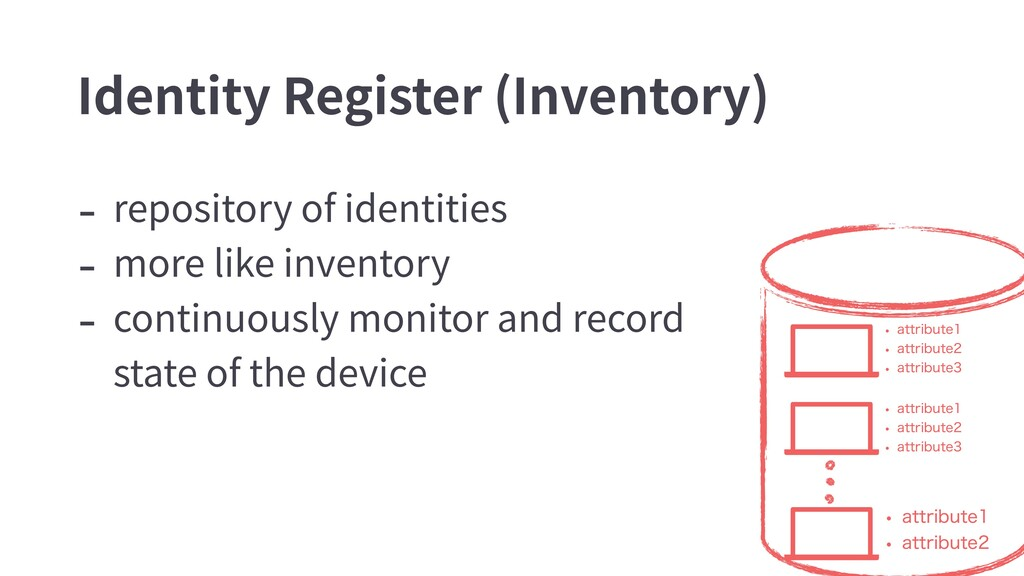 - repository of identities - more like inventor...