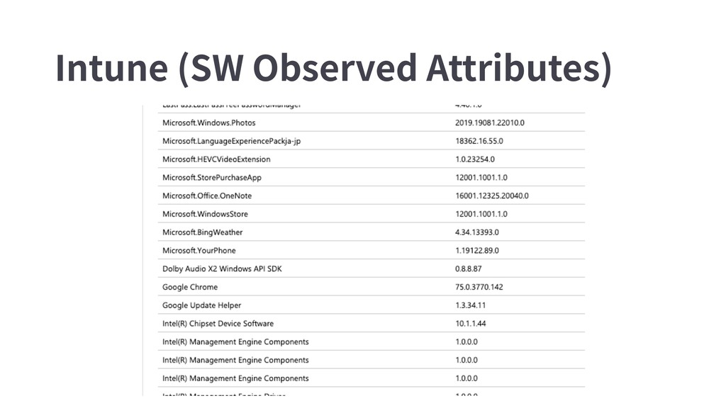 Intune (SW Observed Attributes)
