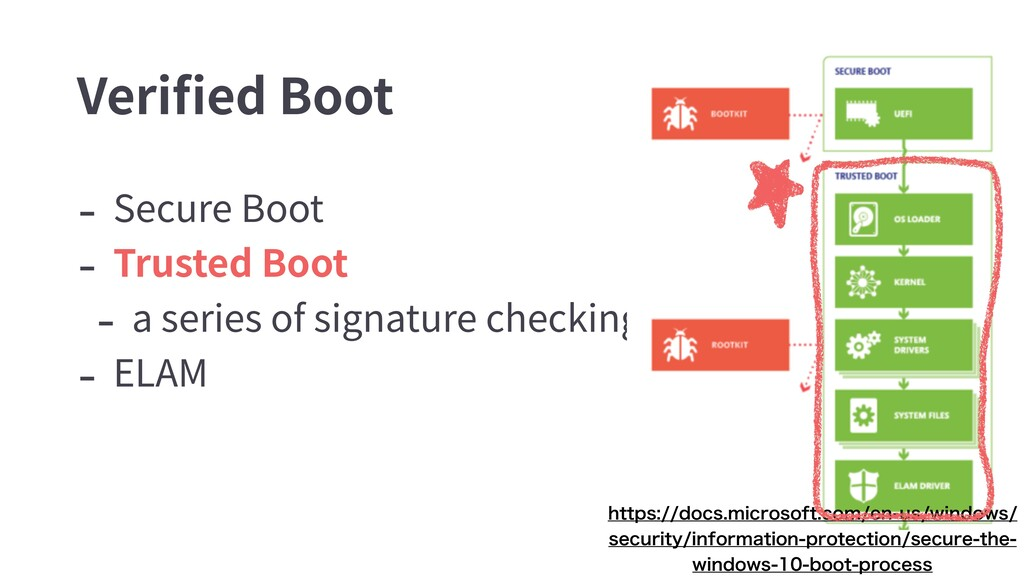 - Secure Boot - Trusted Boot - a series of sign...