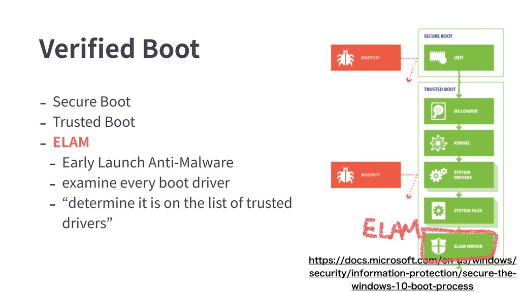 - Secure Boot - Trusted Boot - ELAM - Early Lau...