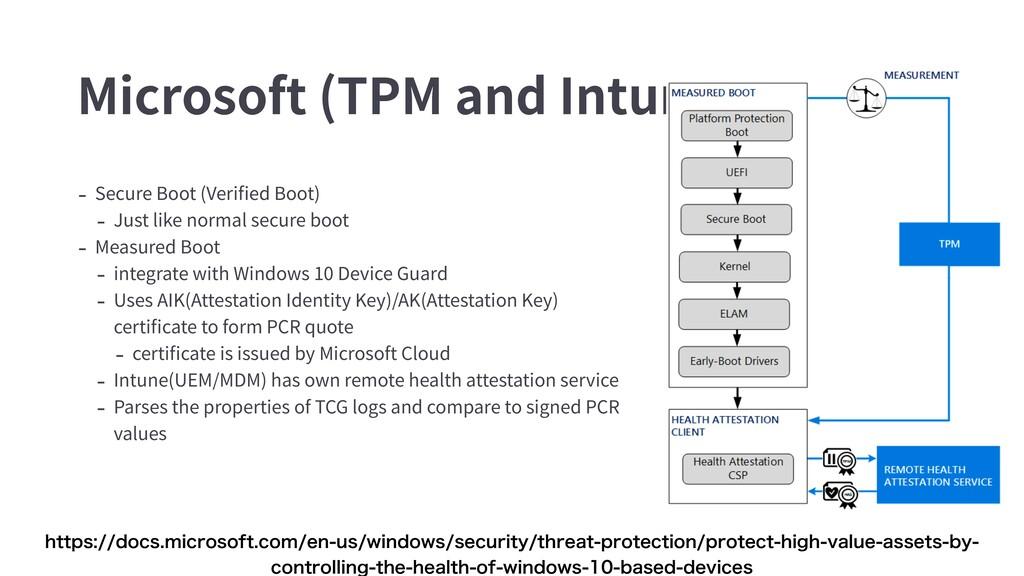 Microsoft (TPM and Intune) - Secure Boot (Verifi...