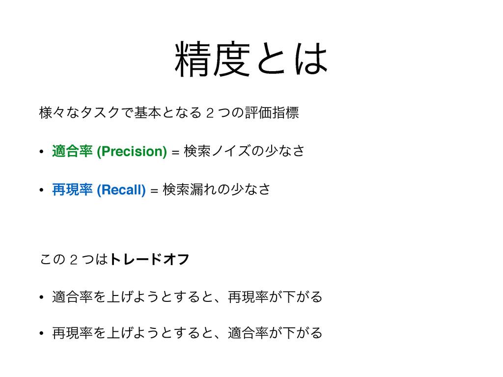 ਫ਼ͱ ༷ʑͳλεΫͰجຊͱͳΔ 2 ͭͷධՁࢦඪ • ద߹ (Precision) = ...