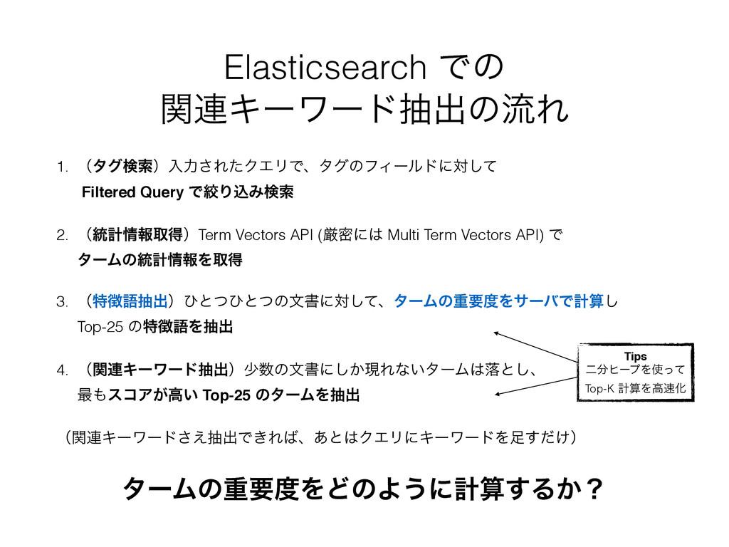 Elasticsearch Ͱͷ ؔ࿈Ωʔϫʔυநग़ͷྲྀΕ 1. ʢλάݕࡧʣೖྗ͞ΕͨΫΤϦ...