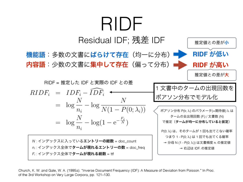 RIDF Residual IDF; ࢒ࠩ IDF Church, K. W. and Gal...