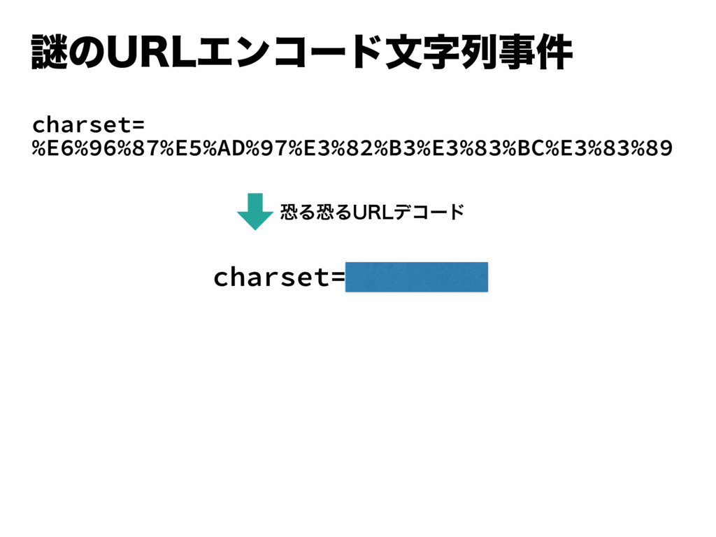 charset= %E6%96%87%E5%AD%97%E3%82%B3%E3%83%BC%...