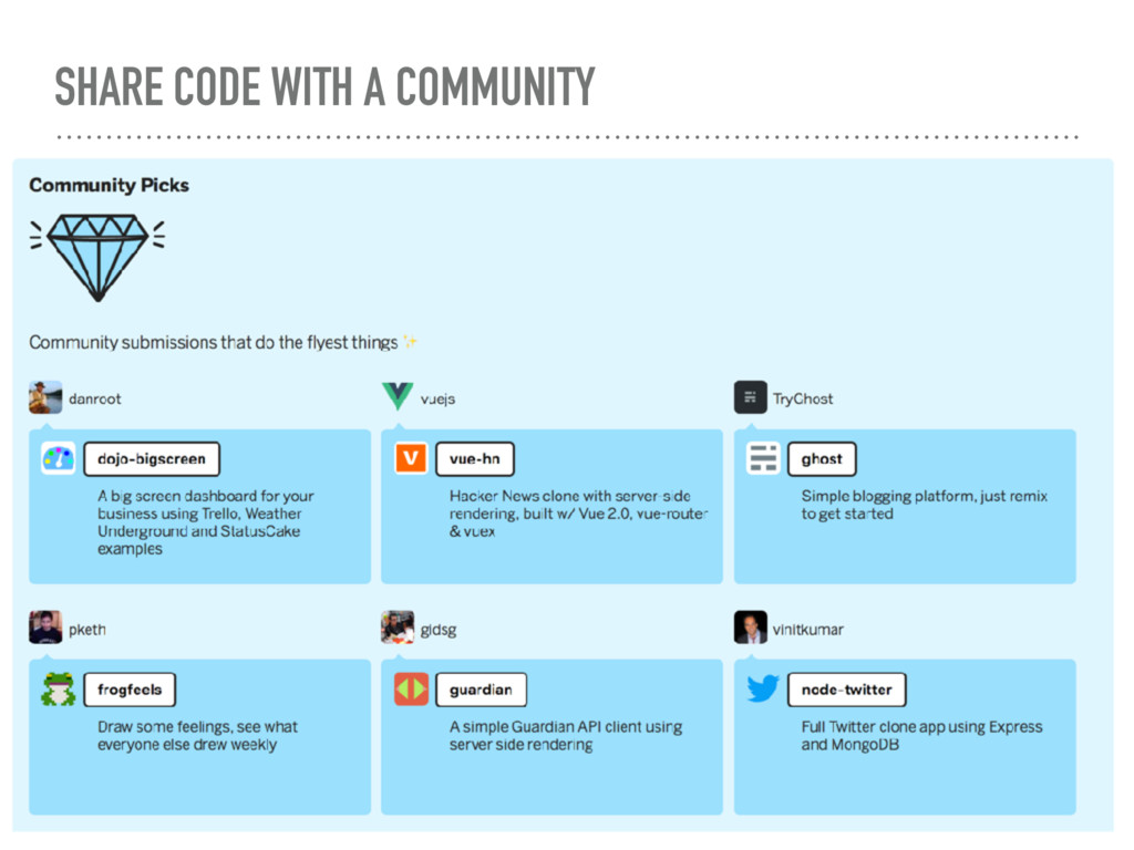 SHARE CODE WITH A COMMUNITY