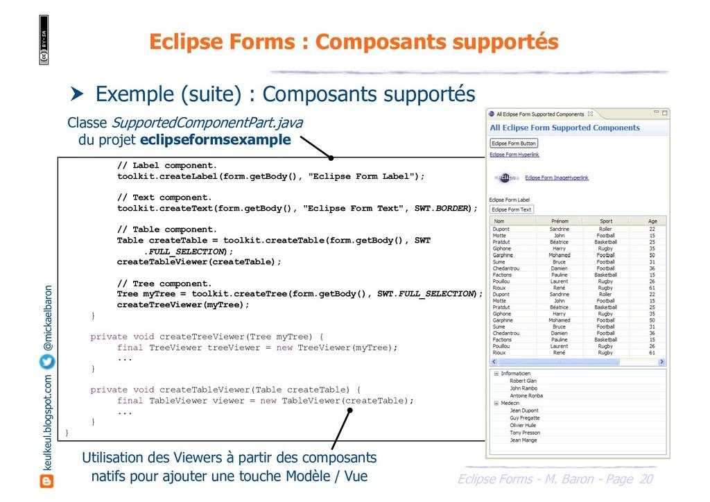 20 Eclipse Forms - M. Baron - Page keulkeul.blo...