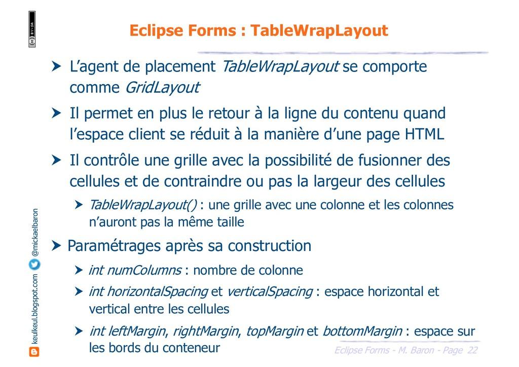 22 Eclipse Forms - M. Baron - Page keulkeul.blo...