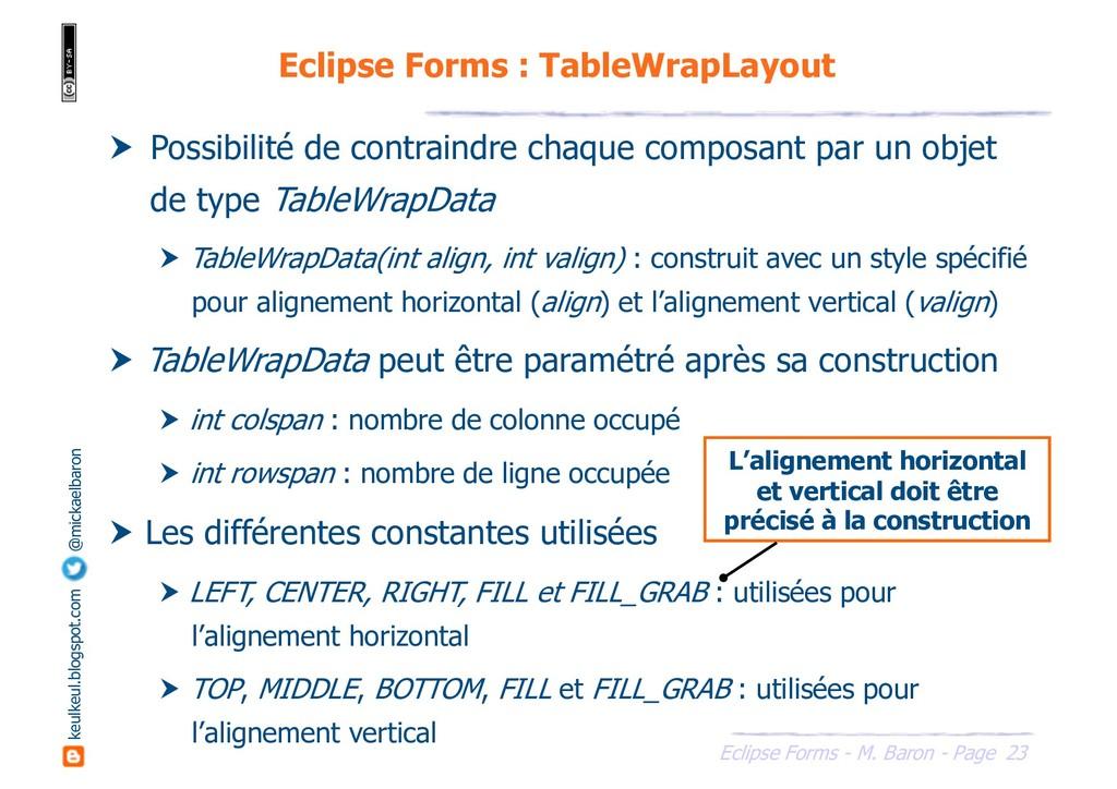 23 Eclipse Forms - M. Baron - Page keulkeul.blo...