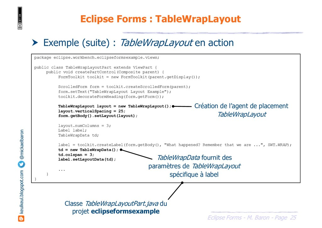 25 Eclipse Forms - M. Baron - Page keulkeul.blo...