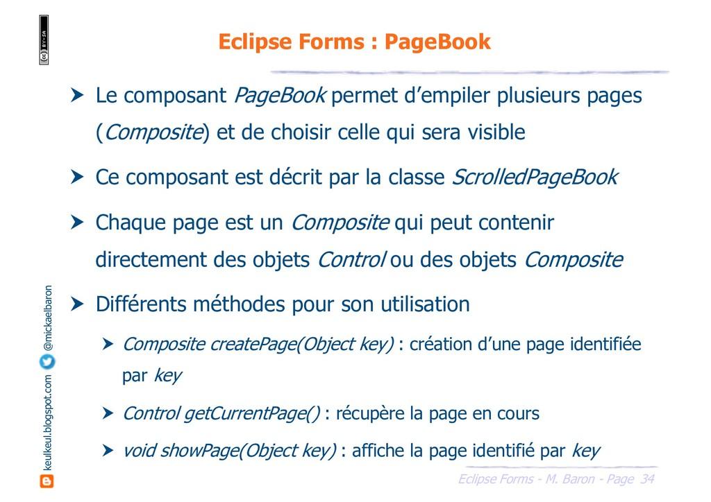 34 Eclipse Forms - M. Baron - Page keulkeul.blo...