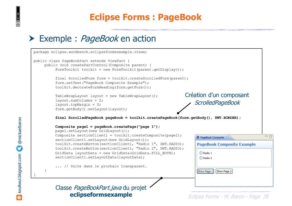 35 Eclipse Forms - M. Baron - Page keulkeul.blo...