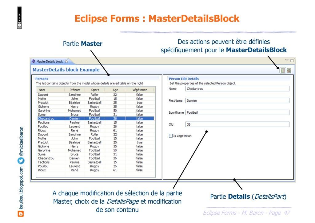 47 Eclipse Forms - M. Baron - Page keulkeul.blo...