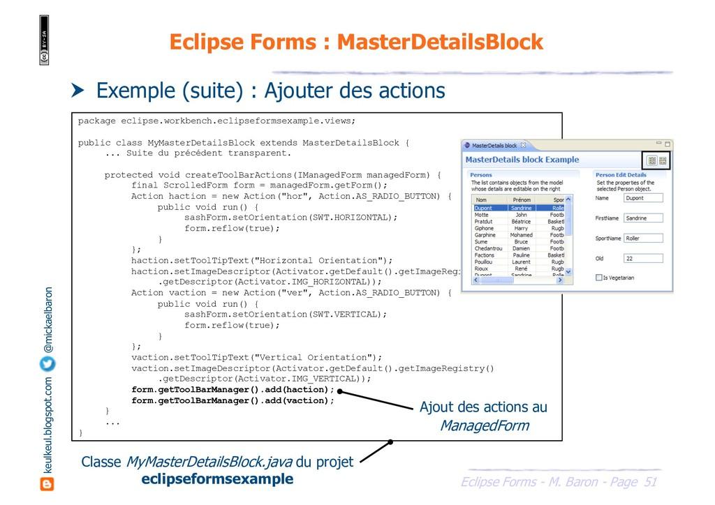 51 Eclipse Forms - M. Baron - Page keulkeul.blo...
