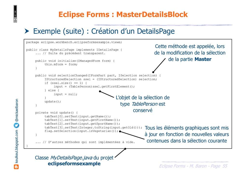 55 Eclipse Forms - M. Baron - Page keulkeul.blo...